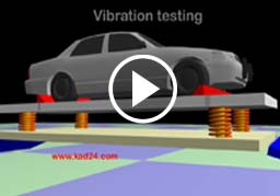 Vehicle vibration testing (3D Animation)